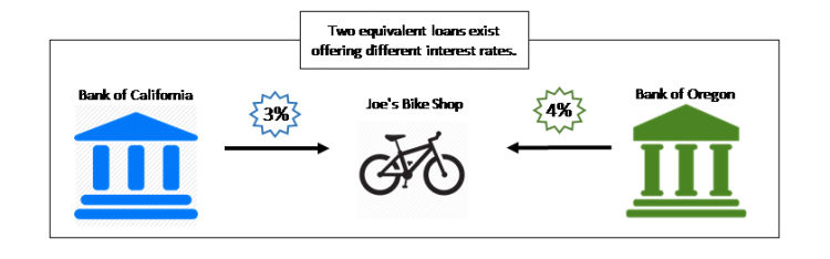 Joes Bike Shop.png